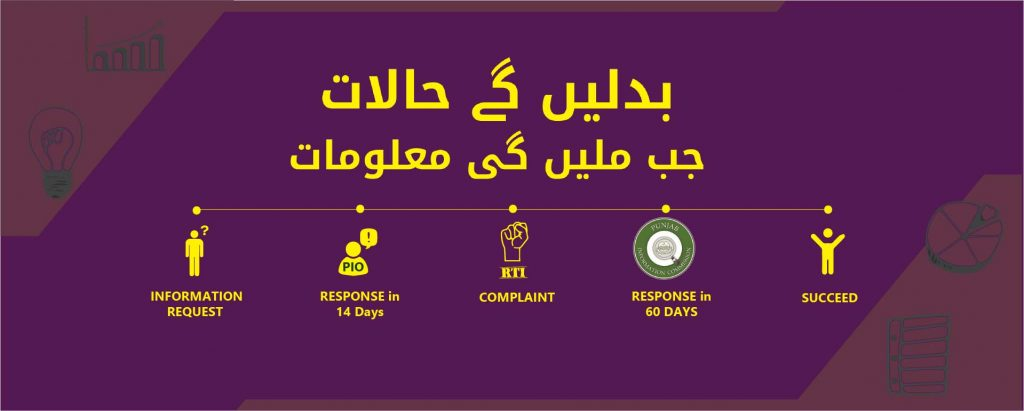 RTI - PAKISTAN Campaign